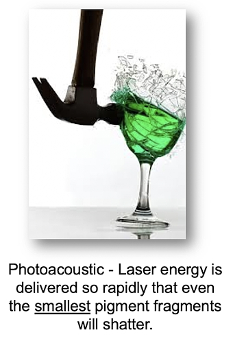 Photoacoustic